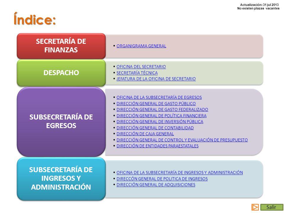 Actualización: 31 jul 2013 No existen plazas vacantes ORGANIGRAMA GENERAL SECRETARÍA DE FINANZAS OFICINA DEL SECRETARIO SECRETARÍA TÉCNICA JEFATURA DE