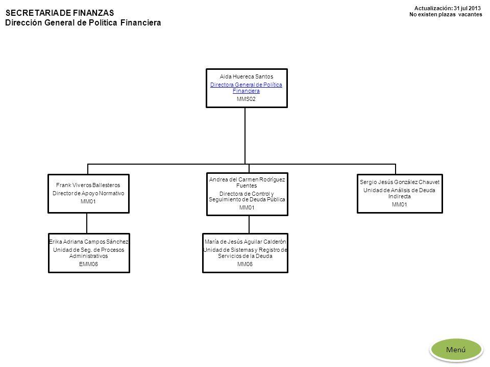 Actualización: 31 jul 2013 No existen plazas vacantes Frank Viveros Ballesteros Director de Apoyo Normativo MM01 Andrea del Carmen Rodríguez Fuentes D