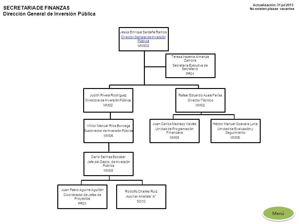 Actualización: 31 jul 2013 No existen plazas vacantes SECRETARIA DE FINANZAS Dirección General de Inversión Pública Jesús Enrique Saldaña Ramos Direct