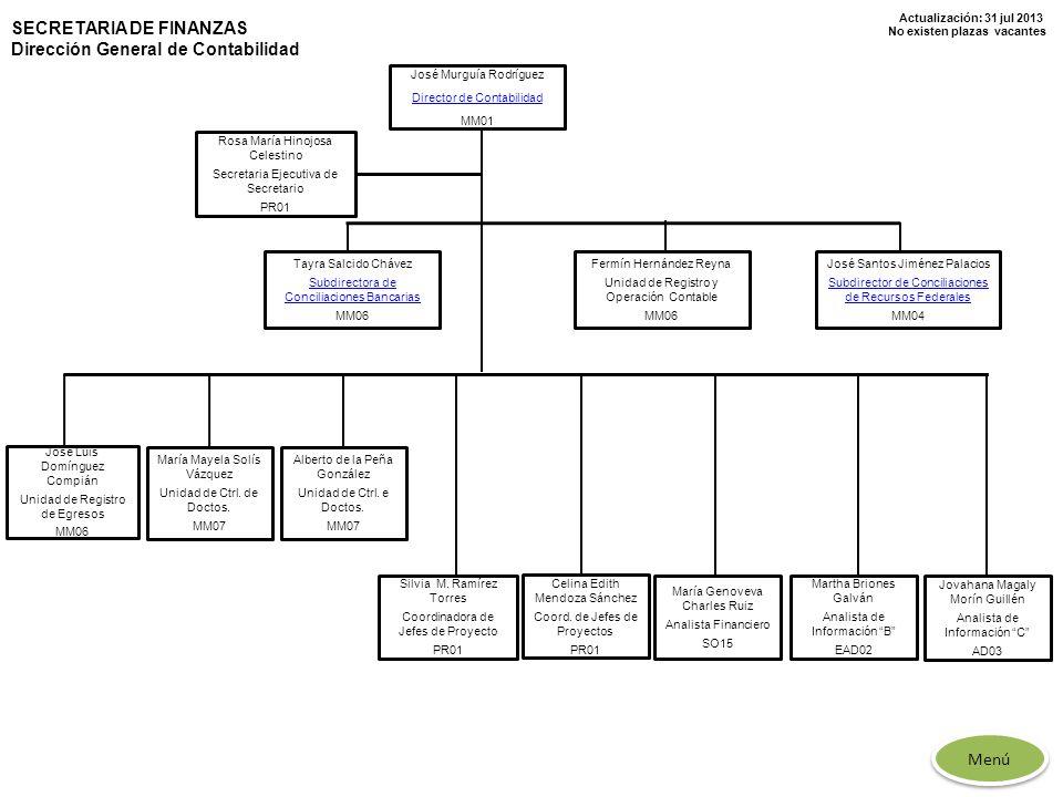 Actualización: 31 jul 2013 No existen plazas vacantes SECRETARIA DE FINANZAS Dirección General de Contabilidad Rosa María Hinojosa Celestino Secretari