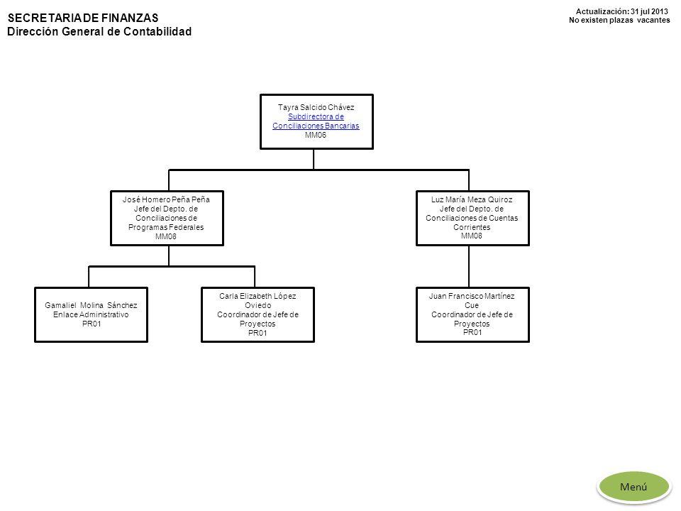 Actualización: 31 jul 2013 No existen plazas vacantes Tayra Salcido Chávez Subdirectora de Conciliaciones Bancarias MM06 José Homero Peña Peña Jefe de