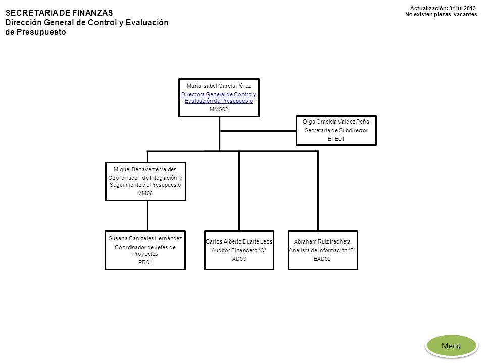 Actualización: 31 jul 2013 No existen plazas vacantes SECRETARIA DE FINANZAS Dirección General de Control y Evaluación de Presupuesto María Isabel Gar