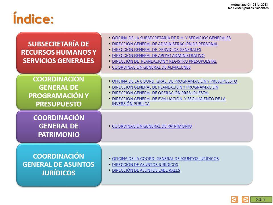 Actualización: 31 jul 2013 No existen plazas vacantes OFICINA DE LA SUBSECRETARÍA DE R.H. Y SERVICIOS GENERALES DIRECCIÓN GENERAL DE ADMINISTRACIÓN DE