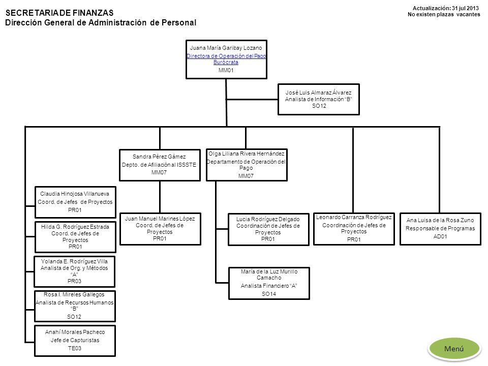 Actualización: 31 jul 2013 No existen plazas vacantes SECRETARIA DE FINANZAS Dirección General de Administración de Personal Juana María Garibay Lozan