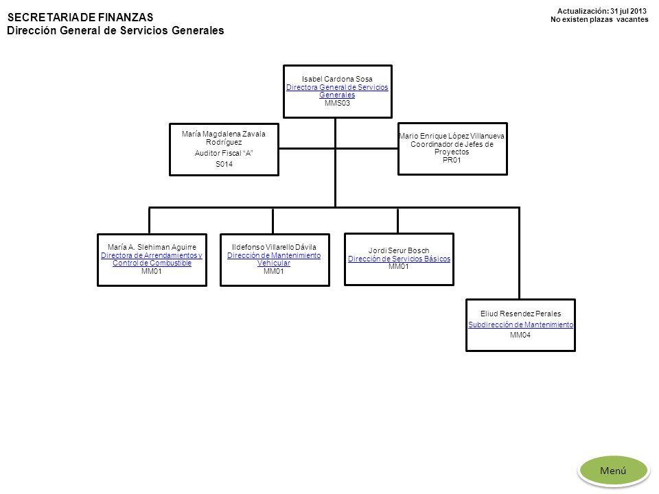 Actualización: 31 jul 2013 No existen plazas vacantes SECRETARIA DE FINANZAS Dirección General de Servicios Generales Isabel Cardona Sosa Directora Ge
