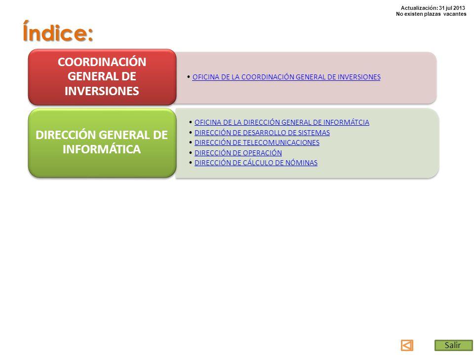 Actualización: 31 jul 2013 No existen plazas vacantes OFICINA DE LA COORDINACIÓN GENERAL DE INVERSIONES COORDINACIÓN GENERAL DE INVERSIONES OFICINA DE