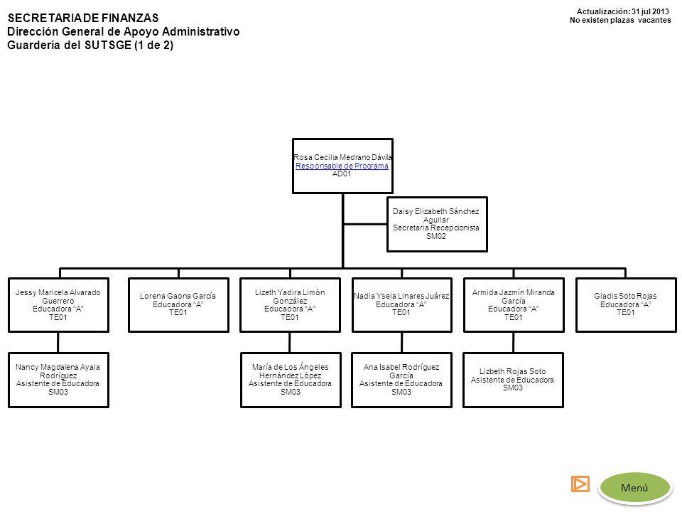 Actualización: 31 jul 2013 No existen plazas vacantes SECRETARIA DE FINANZAS Dirección General de Apoyo Administrativo Guardería del SUTSGE (1 de 2) R