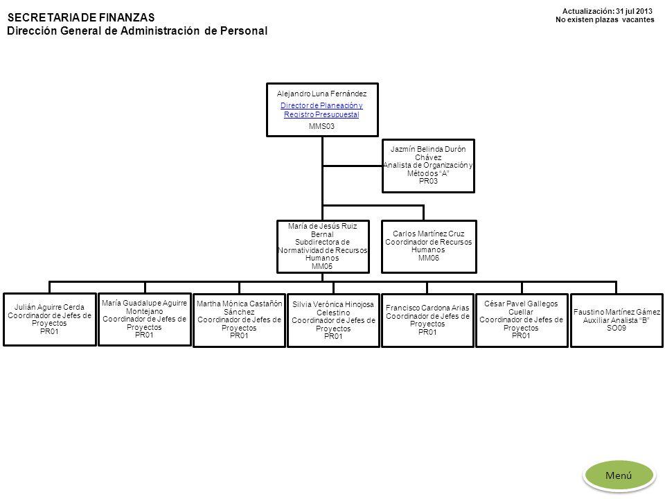 Actualización: 31 jul 2013 No existen plazas vacantes Alejandro Luna Fernández Director de Planeación y Registro Presupuestal MMS03 Julián Aguirre Cer