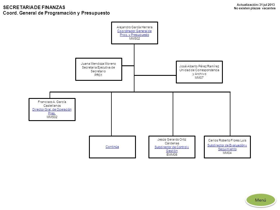 Actualización: 31 jul 2013 No existen plazas vacantes SECRETARIA DE FINANZAS Coord. General de Programación y Presupuesto José Alberto Pérez Ramírez U