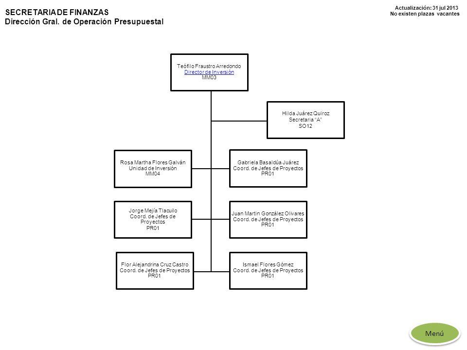 Actualización: 31 jul 2013 No existen plazas vacantes Teófilo Fraustro Arredondo Director de Inversión MM03 Rosa Martha Flores Galván Unidad de Invers
