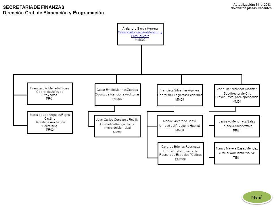 Actualización: 31 jul 2013 No existen plazas vacantes SECRETARIA DE FINANZAS Dirección Gral. de Planeación y Programación Joaquín Fernández Alcantar S