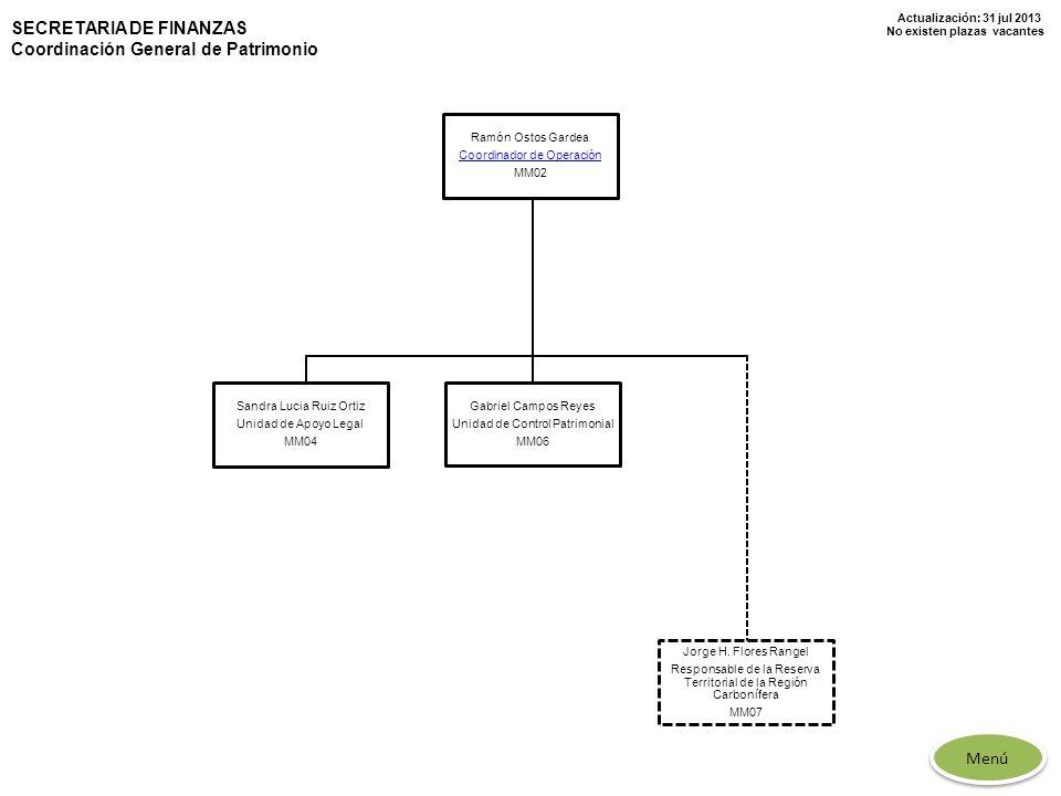 Actualización: 31 jul 2013 No existen plazas vacantes SECRETARIA DE FINANZAS Coordinación General de Patrimonio Ramón Ostos Gardea Coordinador de Oper