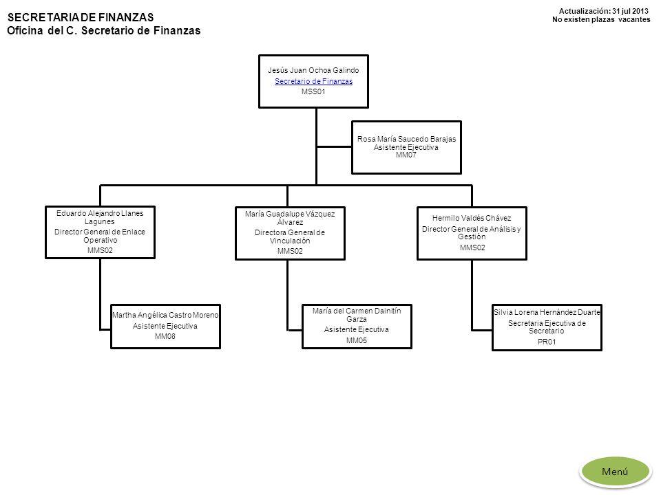 Actualización: 31 jul 2013 No existen plazas vacantes SECRETARIA DE FINANZAS Oficina del C. Secretario de Finanzas Jesús Juan Ochoa Galindo Secretario