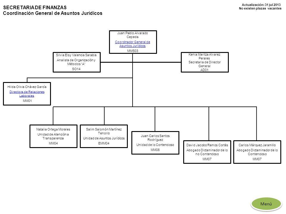 Actualización: 31 jul 2013 No existen plazas vacantes SECRETARIA DE FINANZAS Coordinación General de Asuntos Jurídicos Juan Pablo Alvarado Cepeda Coor