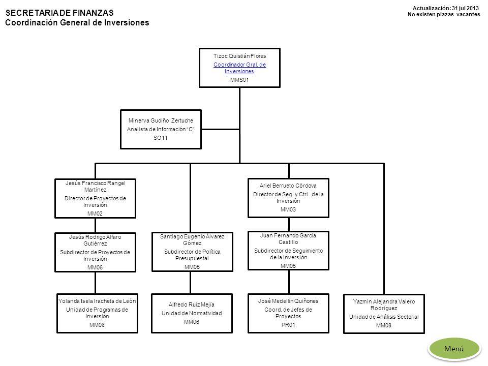 Actualización: 31 jul 2013 No existen plazas vacantes Tizoc Quistián Flores Coordinador Gral. de Inversiones MMS01 Yolanda Isela Iracheta de León Unid