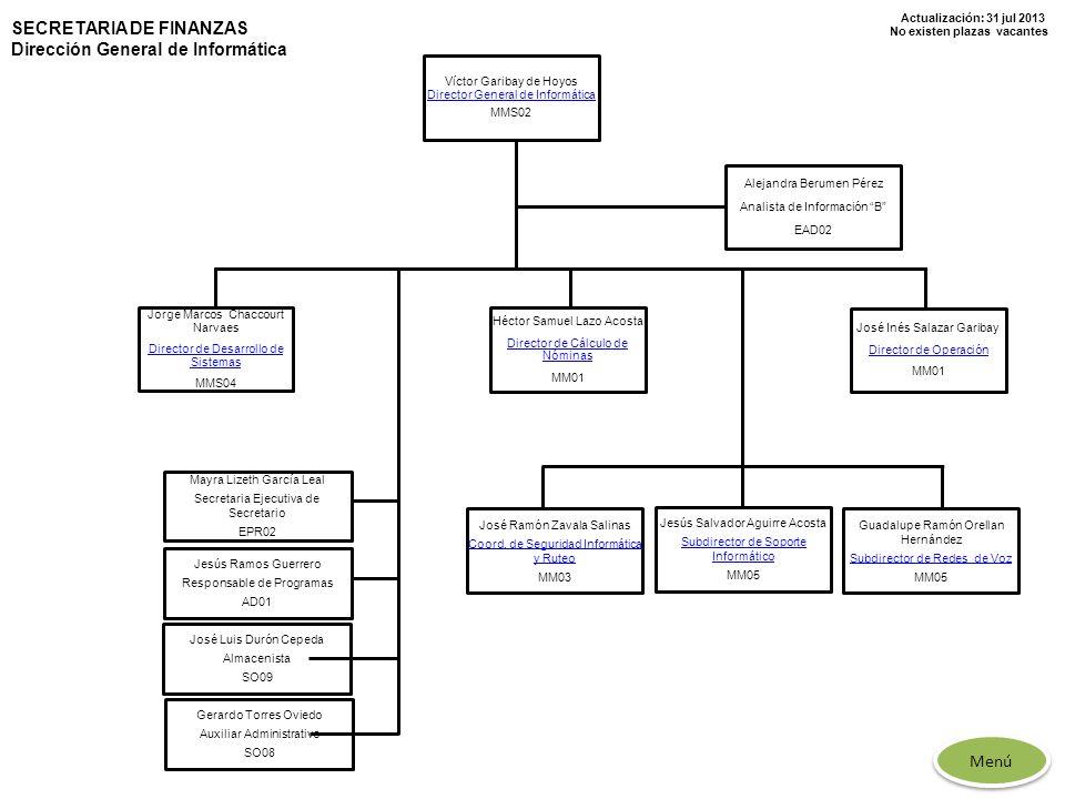 Actualización: 31 jul 2013 No existen plazas vacantes SECRETARIA DE FINANZAS Dirección General de Informática Víctor Garibay de Hoyos Director General