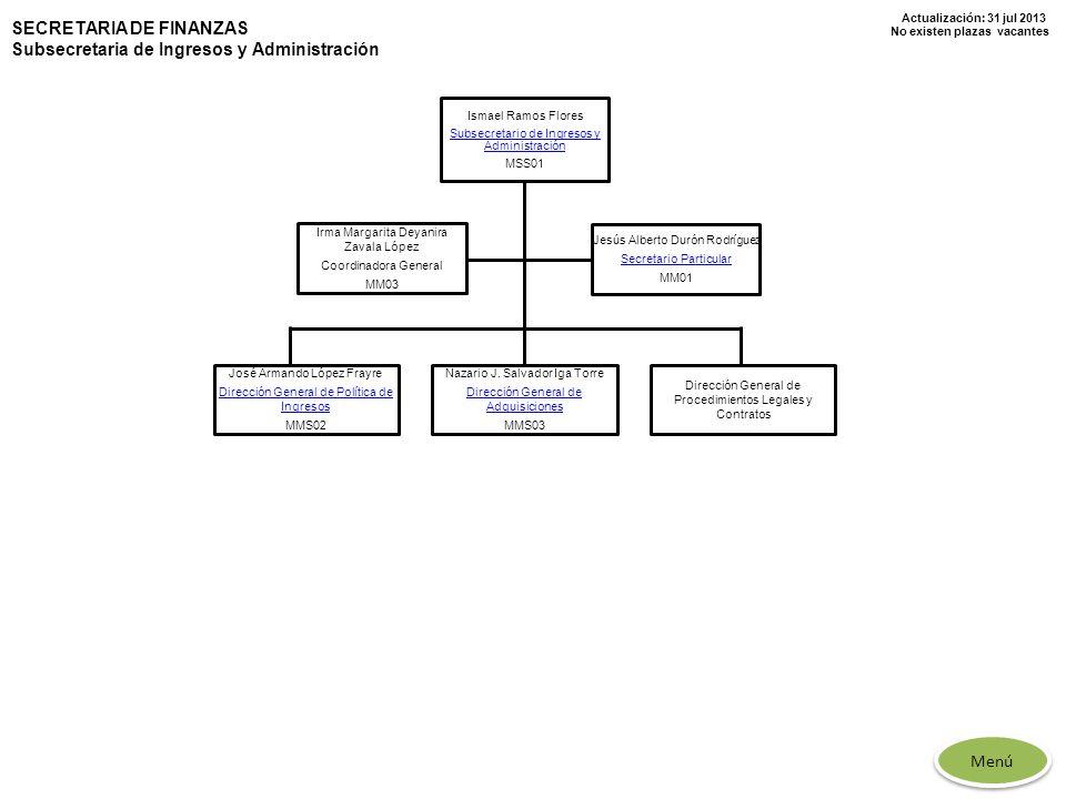 Actualización: 31 jul 2013 No existen plazas vacantes SECRETARIA DE FINANZAS Subsecretaria de Ingresos y Administración Ismael Ramos Flores Subsecreta