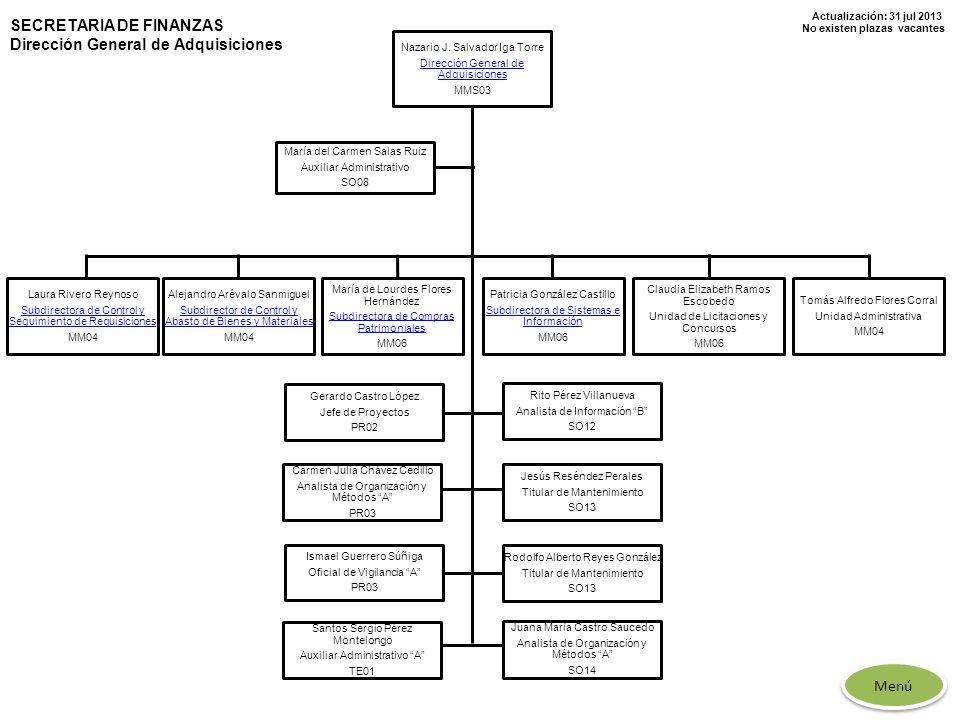 Actualización: 31 jul 2013 No existen plazas vacantes SECRETARIA DE FINANZAS Dirección General de Adquisiciones Nazario J. Salvador Iga Torre Direcció