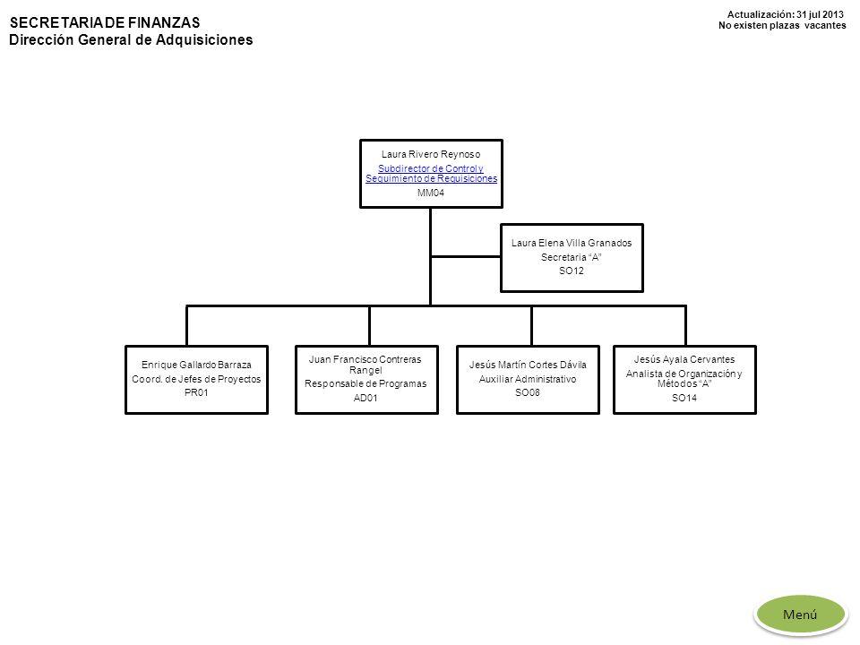 Actualización: 31 jul 2013 No existen plazas vacantes SECRETARIA DE FINANZAS Dirección General de Adquisiciones Laura Rivero Reynoso Subdirector de Co