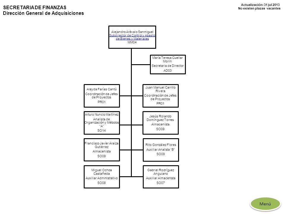 Actualización: 31 jul 2013 No existen plazas vacantes SECRETARIA DE FINANZAS Dirección General de Adquisiciones Alejandro Arévalo Sanmiguel Subdirecto