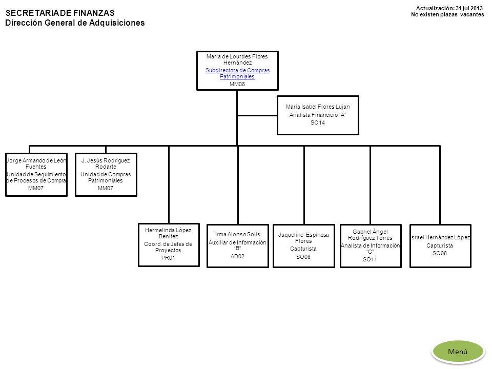 Actualización: 31 jul 2013 No existen plazas vacantes SECRETARIA DE FINANZAS Dirección General de Adquisiciones María de Lourdes Flores Hernández Subd