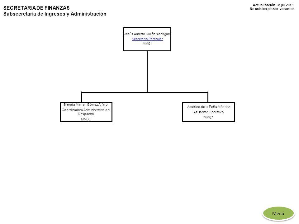 Actualización: 31 jul 2013 No existen plazas vacantes SECRETARIA DE FINANZAS Subsecretaria de Ingresos y Administración Jesús Alberto Durón Rodríguez