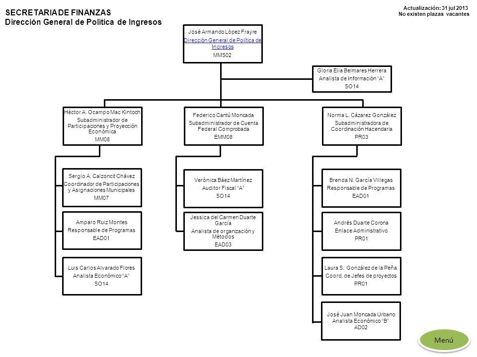Actualización: 31 jul 2013 No existen plazas vacantes SECRETARIA DE FINANZAS Dirección General de Política de Ingresos Menú José Armando López Frayre