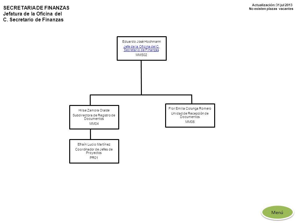 Actualización: 31 jul 2013 No existen plazas vacantes SECRETARIA DE FINANZAS Jefatura de la Oficina del C. Secretario de Finanzas Eduardo José Hochman