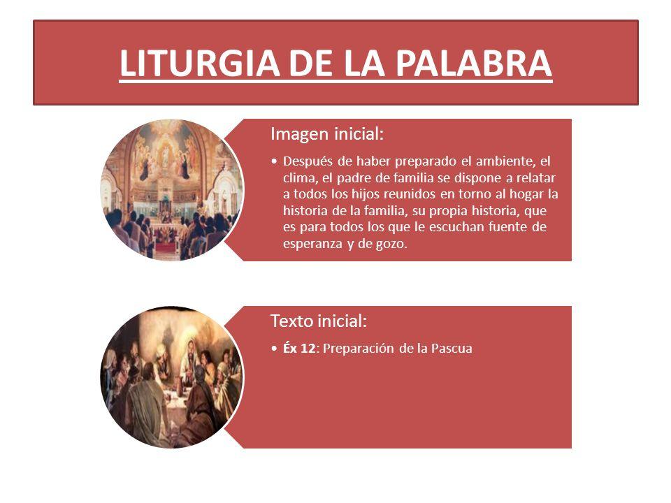 LITURGIA DE LA PALABRA Imagen inicial: Después de haber preparado el ambiente, el clima, el padre de familia se dispone a relatar a todos los hijos re