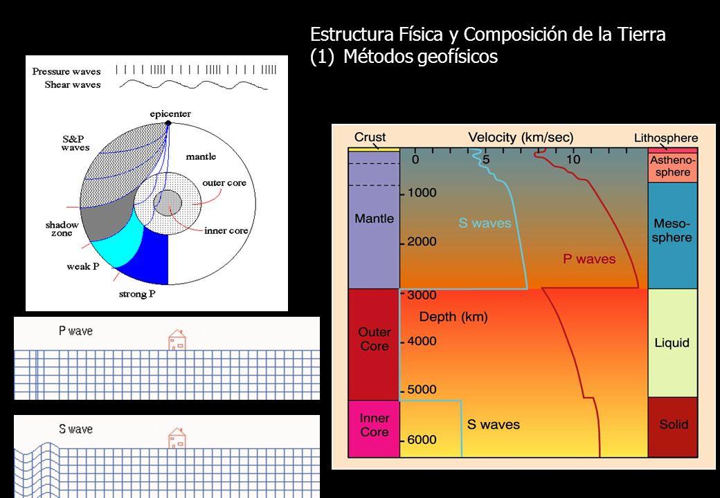Estructura Física y Composición de la Tierra (1)Métodos geofísicos