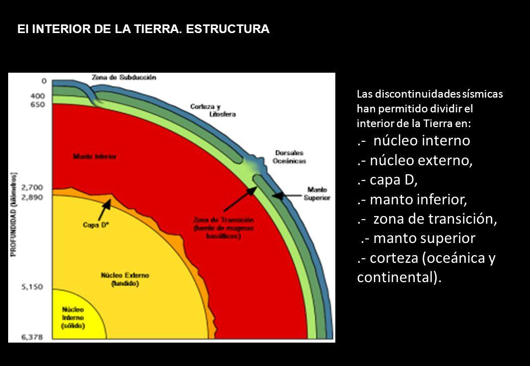 El INTERIOR DE LA TIERRA. ESTRUCTURA Las discontinuidades sísmicas han permitido dividir el interior de la Tierra en:.- núcleo interno.- núcleo extern