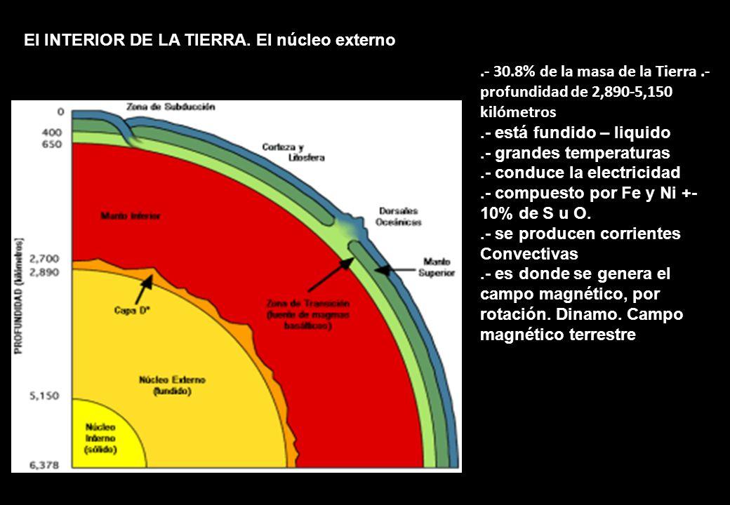 El INTERIOR DE LA TIERRA. El núcleo externo.- 30.8% de la masa de la Tierra.- profundidad de 2,890-5,150 kilómetros.- está fundido – liquido.- grandes