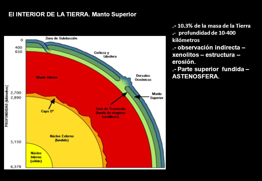 El INTERIOR DE LA TIERRA. Manto Superior.- 10.3% de la masa de la Tierra.- profundidad de 10-400 kilómetros.- observación indirecta – xenolitos – estr