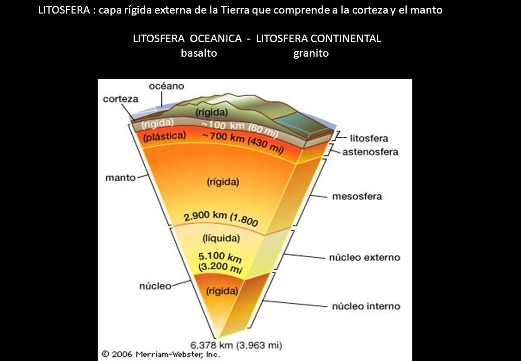 LITOSFERA : capa rígida externa de la Tierra que comprende a la corteza y el manto LITOSFERA OCEANICA - LITOSFERA CONTINENTAL basalto granito