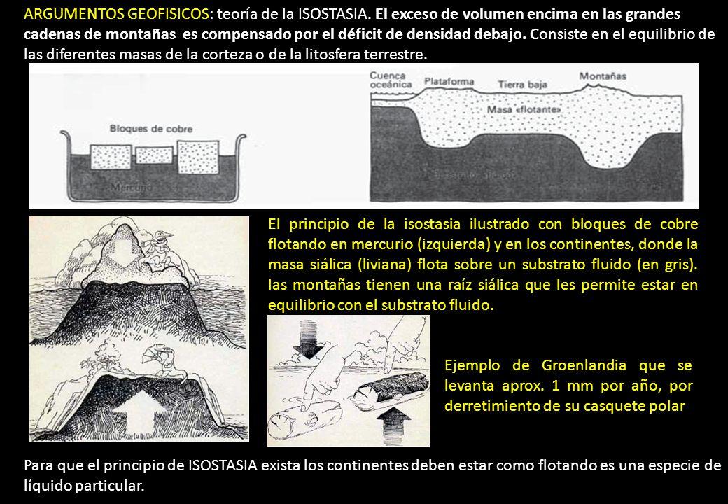 ARGUMENTOS GEOFISICOS: teoría de la ISOSTASIA. El exceso de volumen encima en las grandes cadenas de montañas es compensado por el déficit de densidad