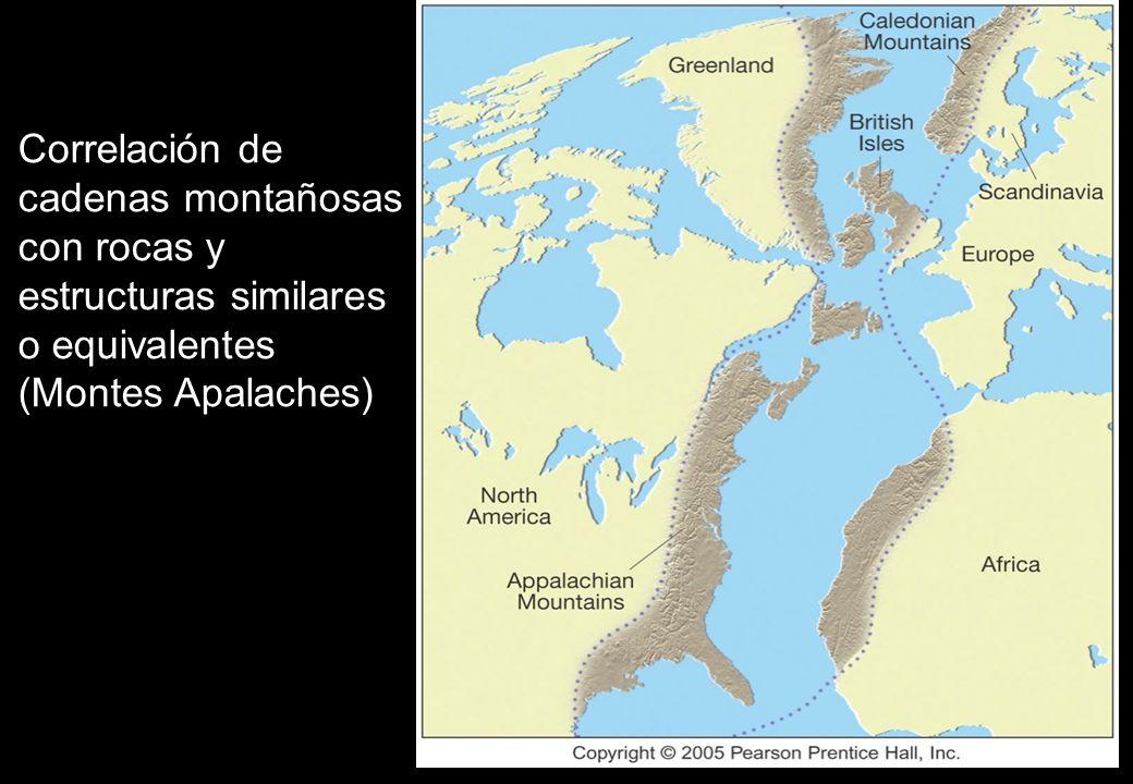 Correlación de cadenas montañosas con rocas y estructuras similares o equivalentes (Montes Apalaches)