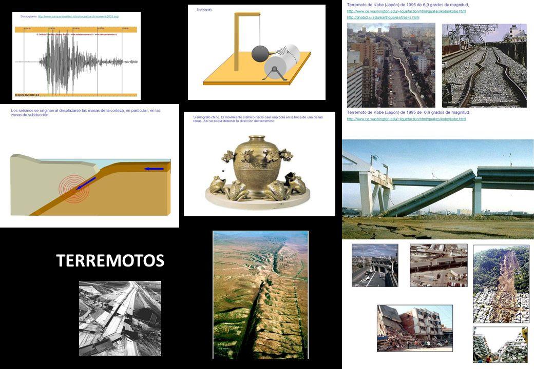 EXPANSION DE LOS OCEANOS - PALEOMAGNETISMO Campo magnético terrestre.