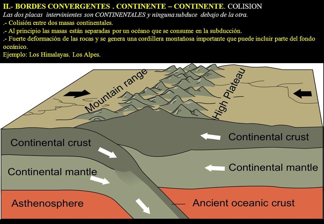 II.- BORDES CONVERGENTES. CONTINENTE – CONTINENTE. COLISION Las dos placas intervinientes son CONTINENTALES y ninguna subduce debajo de la otra..- Col