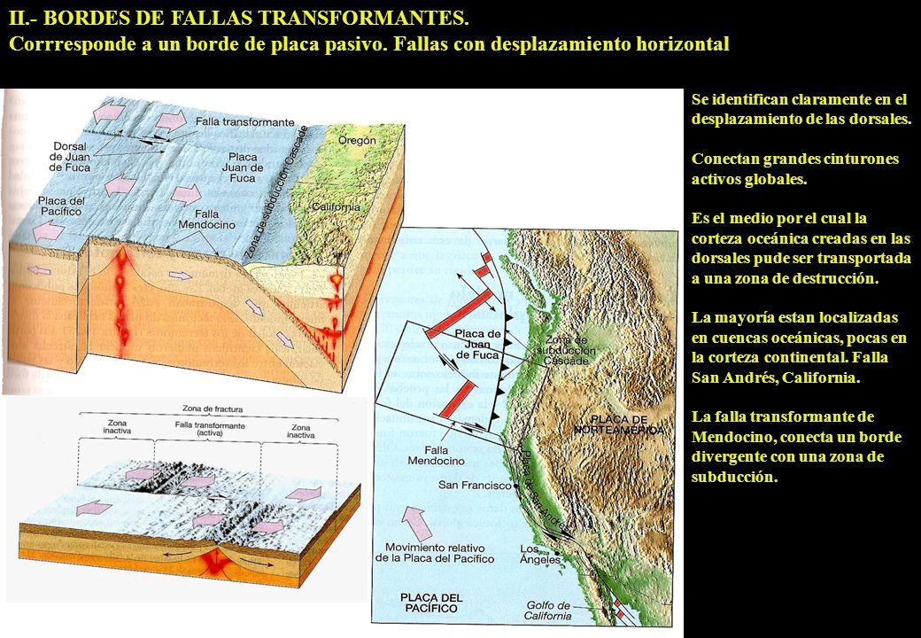 II.- BORDES DE FALLAS TRANSFORMANTES. Corrresponde a un borde de placa pasivo. Fallas con desplazamiento horizontal Se identifican claramente en el de
