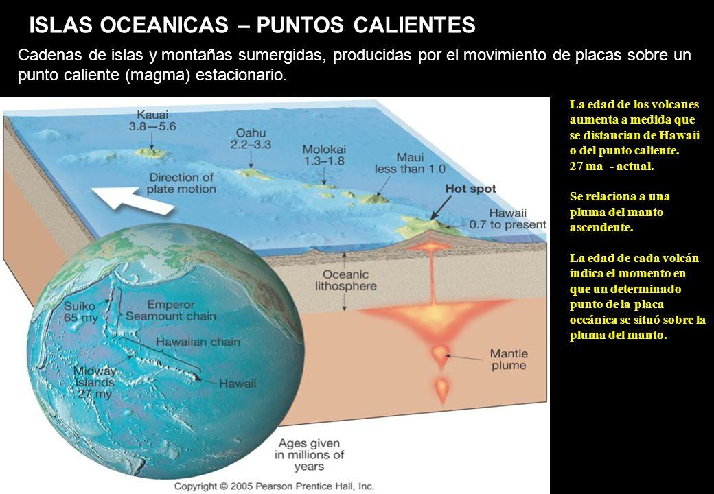 ISLAS OCEANICAS – PUNTOS CALIENTES Cadenas de islas y montañas sumergidas, producidas por el movimiento de placas sobre un punto caliente (magma) esta