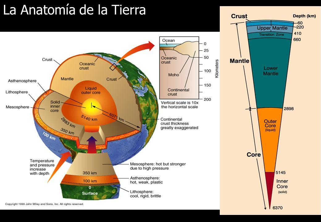 La Anatomía de la Tierra