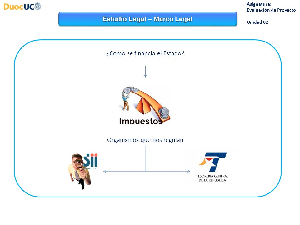 Estudio Legal – Marco Legal Asignatura: Evaluación de Proyecto Unidad 02 ¿Como se financia el Estado.