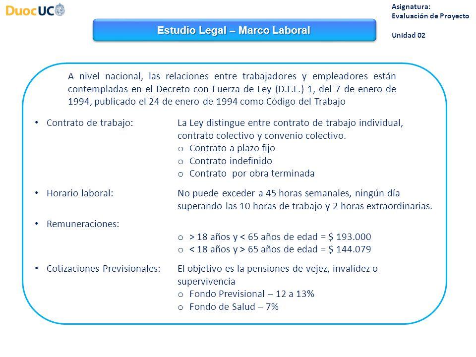 Estudio Legal – Marco Laboral Asignatura: Evaluación de Proyecto Unidad 02 Contrato de trabajo:La Ley distingue entre contrato de trabajo individual, contrato colectivo y convenio colectivo.