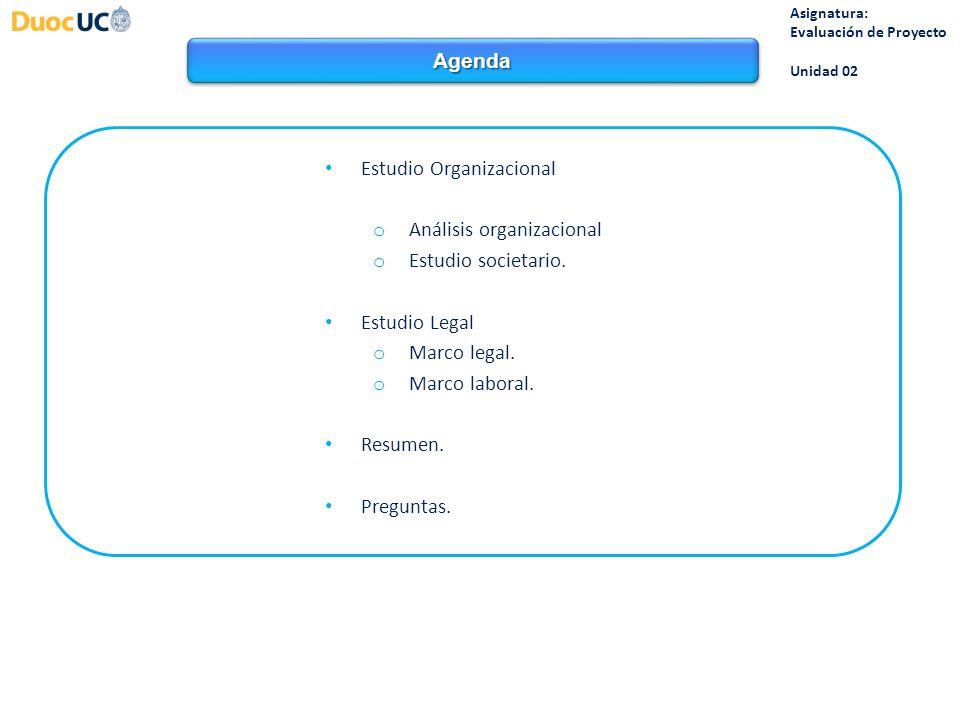 Estudio Organizacional - Análisis Organizacional Asignatura: Evaluación de Proyecto Unidad 02 1.El proyecto en el que se sustenta la organización.