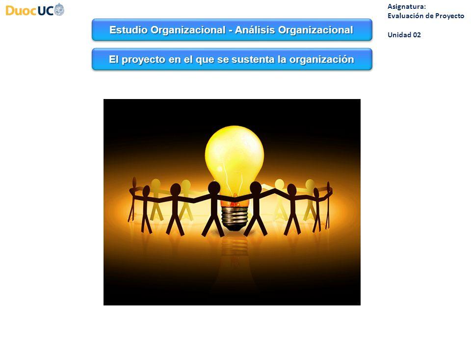 Estudio Organizacional - Análisis Organizacional Asignatura: Evaluación de Proyecto Unidad 02 El proyecto en el que se sustenta la organización