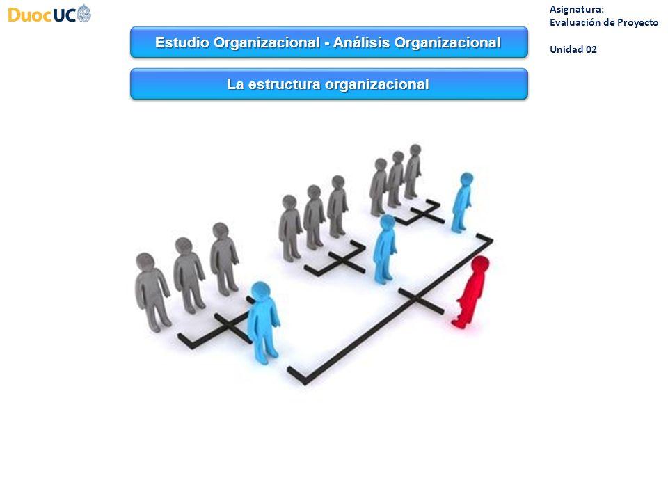 Estudio Organizacional - Análisis Organizacional Asignatura: Evaluación de Proyecto Unidad 02 La integración psicosocial