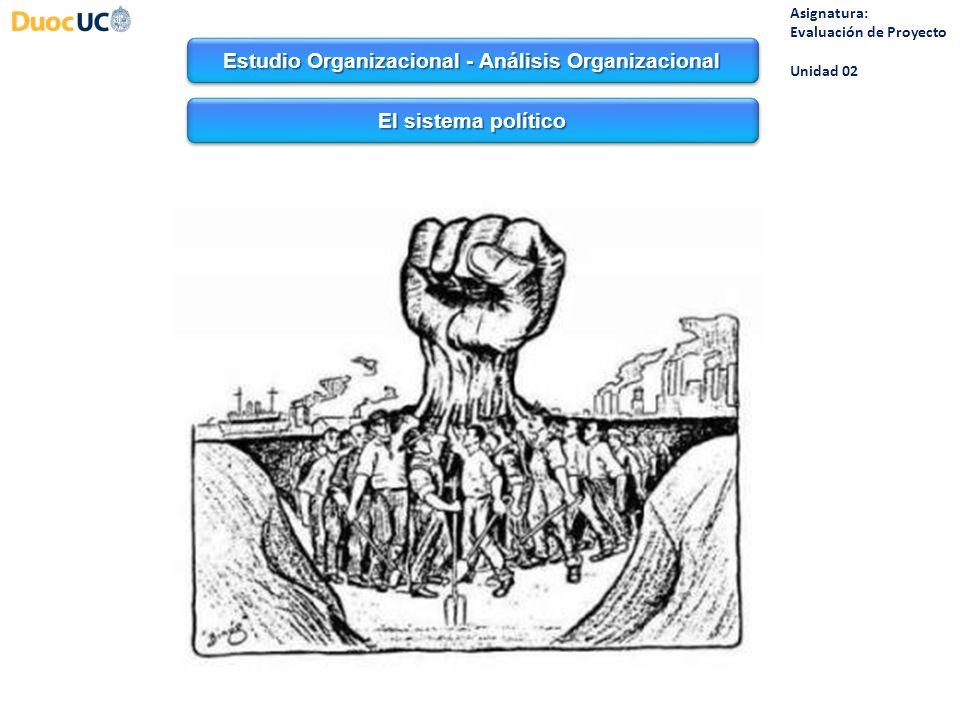 Estudio Organizacional - Análisis Organizacional Asignatura: Evaluación de Proyecto Unidad 02 El sistema político