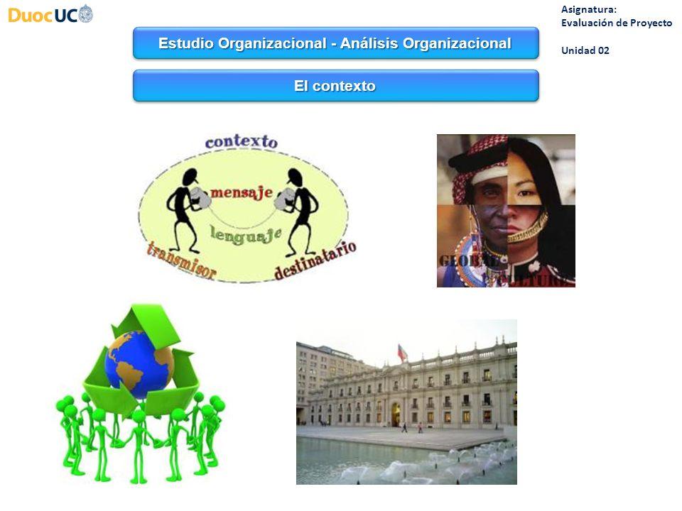 Estudio Organizacional - Análisis Organizacional Asignatura: Evaluación de Proyecto Unidad 02 El contexto