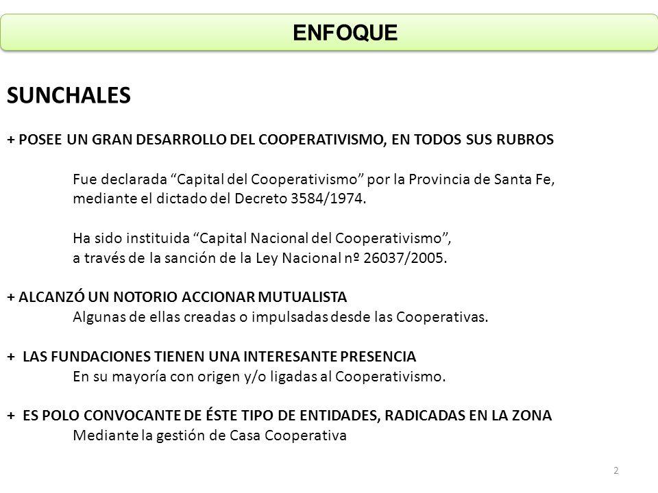 CASA COOPERATIVA DE PROVISION SUNCHALES LTDA.