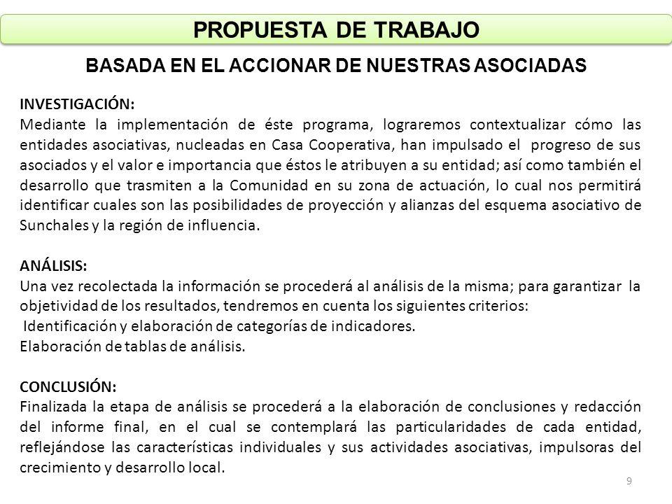 PROPUESTA DE TRABAJO BASADA EN EL ACCIONAR DE NUESTRAS ASOCIADAS INVESTIGACIÓN: Mediante la implementación de éste programa, lograremos contextualizar